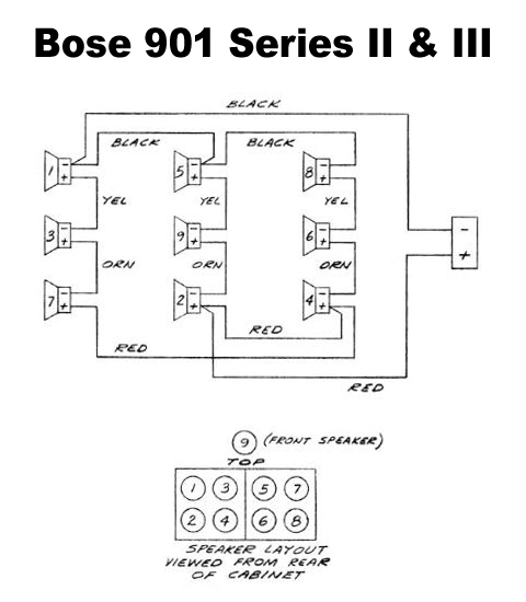 bose 901 series iii or iv speaker wiring diagram pictures
